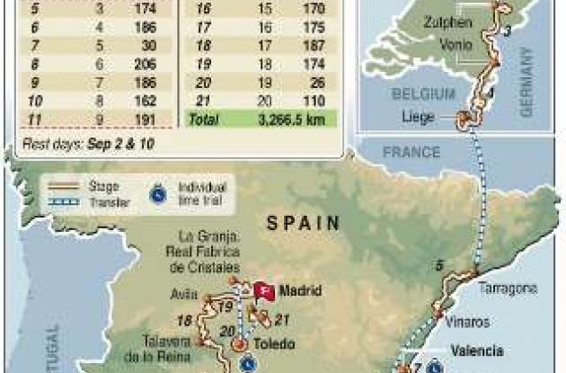 2009 La Vuelta route / Tour of Spain map.